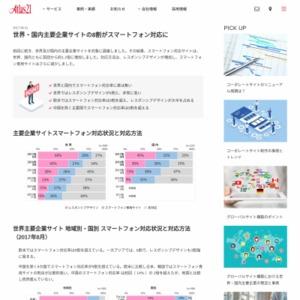 国内主要企業サイトマルチデバイス対応調査2015年5月版