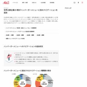 世界・日本主要企業 グローバルナビゲーション調査2016年12月版