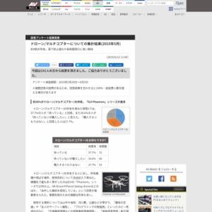 ドローン/マルチコプターについての集計結果(2015年5月)