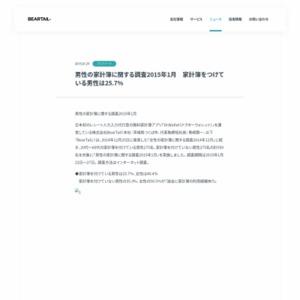男性の家計簿に関する調査2015年1月