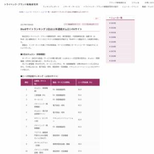 BtoBサイト調査2017