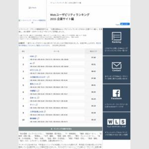 主要企業Webユーザビリティランキング2015<企業サイト編>