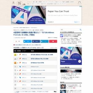 中古カメラレンズ販売ランキング キヤノン編(2015年1月29日~2月5日)