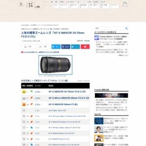 中古カメラレンズ販売ランキング ニコン編(2015年10月8日~10月15日)