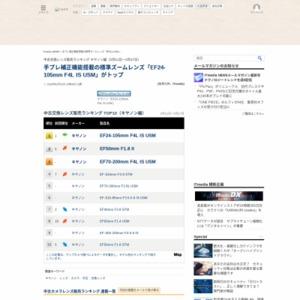 中古交換レンズ販売ランキング キヤノン編(2016年2月11日~2月17日)