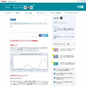 マルウェアランキング 2015年10月(日本のランキング)