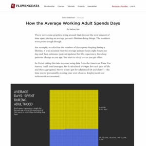 How the average working adult spends days