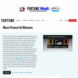 2015 Most Powerful Women