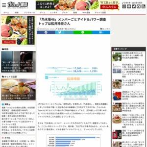 「乃木坂46」メンバーごとアイドルパワー調査