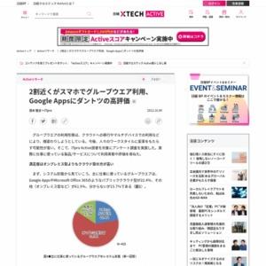 2割近くがスマホでグループウエア利用、Google Appsにダントツの高評価