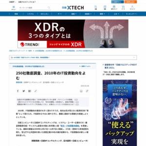 景況・IT投資動向調査