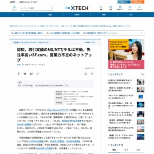 認知,取引実績のMS/NTT/デルは不動,失注率高いSF.com,営業力不足のネットアップ