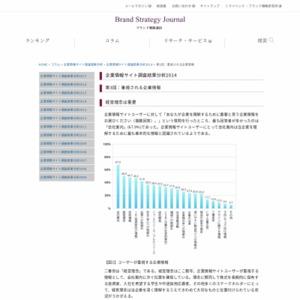 企業情報サイト調査結果分析2014 第3回:重視される企業情報