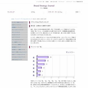 第51回:企業名から連想する漢字(2012)