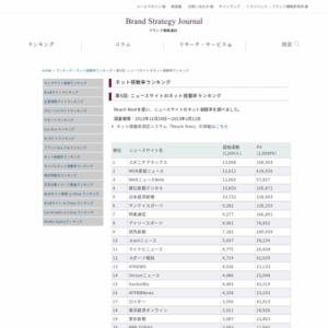 第5回: ニュースサイトのネット視聴率ランキング(2013)