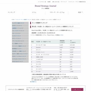 中古車・カー用品のホームページのネット視聴率ランキング