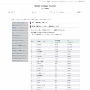 第7回: 不動産サイトのネット視聴率ランキング(2013)
