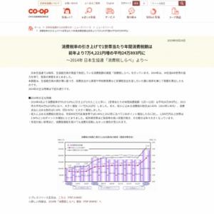 2014年 日本生協連「消費税しらべ」