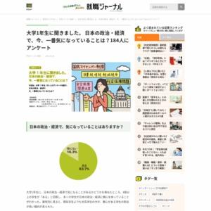 日本の政治・経済で、今、一番気になっていることは?
