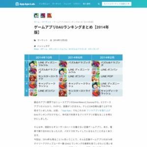 2014年 ゲームアプリDAUランキングまとめ