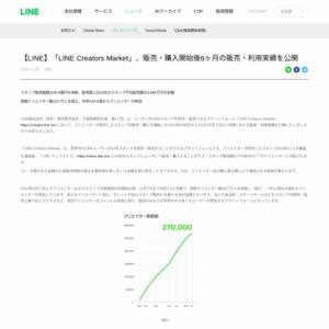 「LINE Creators Market」、販売・購入開始後6ヶ月の販売・利用実績