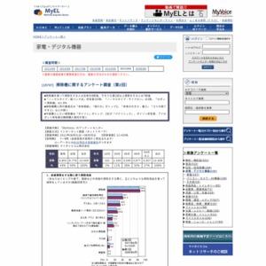 掃除機に関するアンケート調査(第2回)