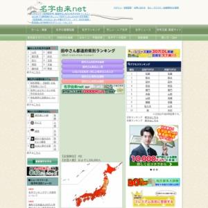 田中さんの都道府県別名字ランキング