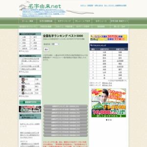 全国・都道府県別名字ランキングベスト4500