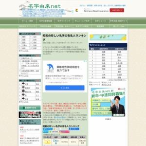 昭和の珍しい名字の有名人ランキングベスト30