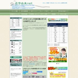 ソチオリンピック日本代表メダリストの名字ランキング