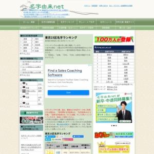 東京23区名字ランキング
