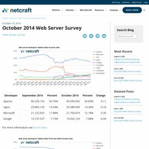 October 2014 Web Server Survey