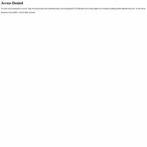 Intel Survey Finds 'Digital Over-Sharing' is Leading Mobile Etiquette Faux Pas