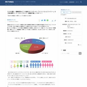 「スマホの購入・機種変更」に関するアンケート調査
