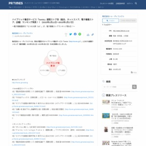 「honto」週間ストア別(総合、ネットストア、電子書籍ストア、店舗)ランキング(2015年1月11日~2015年1月17日)