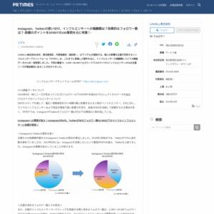 インフルエンサーの報酬額についての調査データ