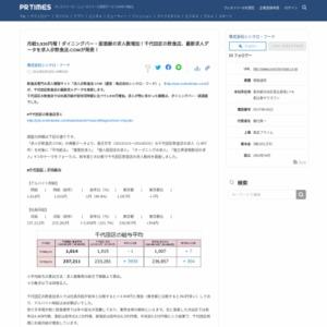 千代田区飲食店の最新求人データ