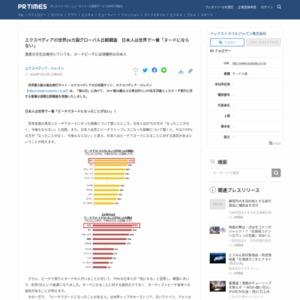 ビーチ旅行に対する意識の国際比較調査 エクスペディア