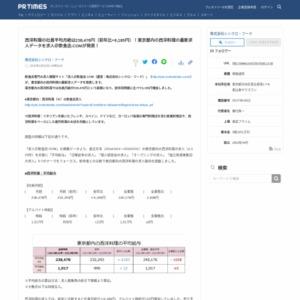 東京都内の西洋料理の最新求人データ