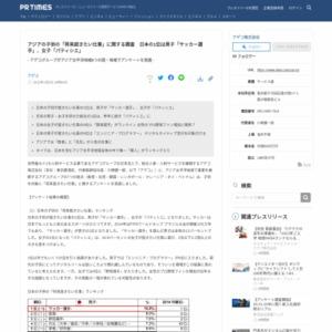 アジアの子供の「将来就きたい仕事」に関する調査