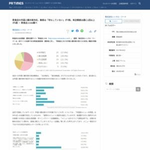 「飲食店における外国人観光客の受け入れ状況」調査