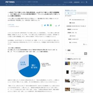 2015年 ひとり暮らしに関する実態調査