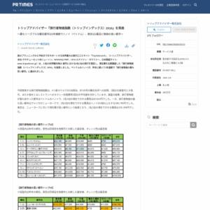 旅行者物価指数(トリップインデックス)2016