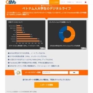 ベトナム人大学生のデジタルライフ