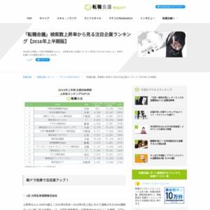 「転職会議」検索数上昇率から見る注目企業ランキング【2016年上半期版】