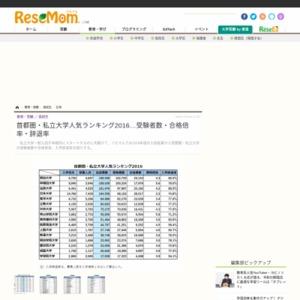 首都圏・私立大学人気ランキング2016(受験者数・合格倍率・辞退率)