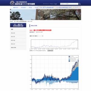 SRI一橋大学消費者購買単価指数(暫定版)