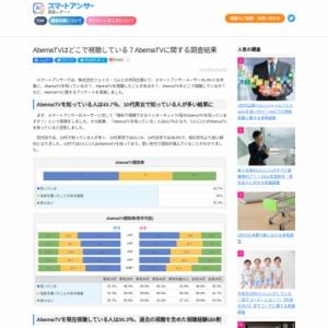 AbemaTVに関する調査
