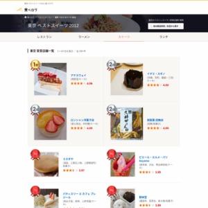 食べログ ベストスイーツ2012