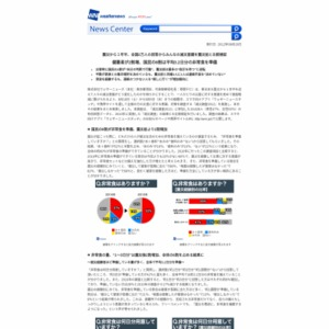 減災調査2012